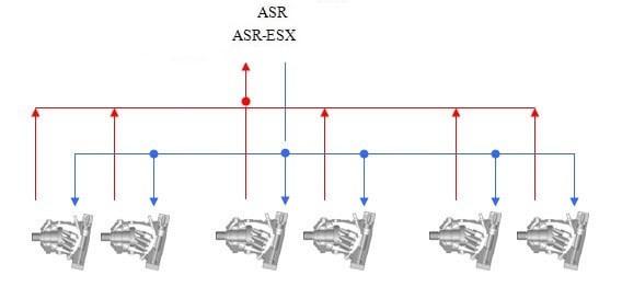 ASR system