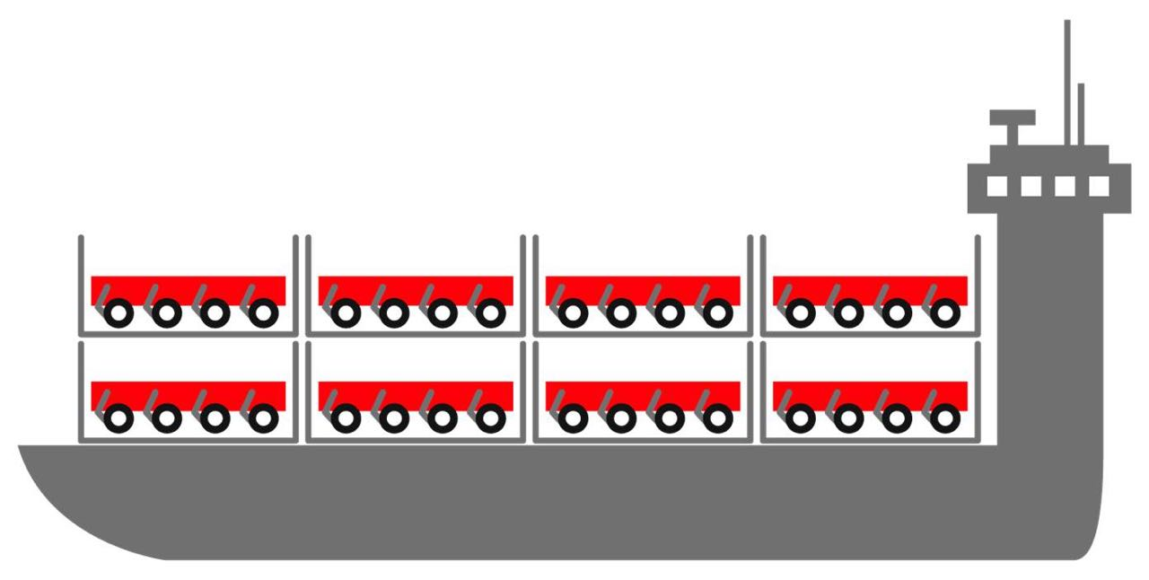 框架集装箱海上运输SPMT