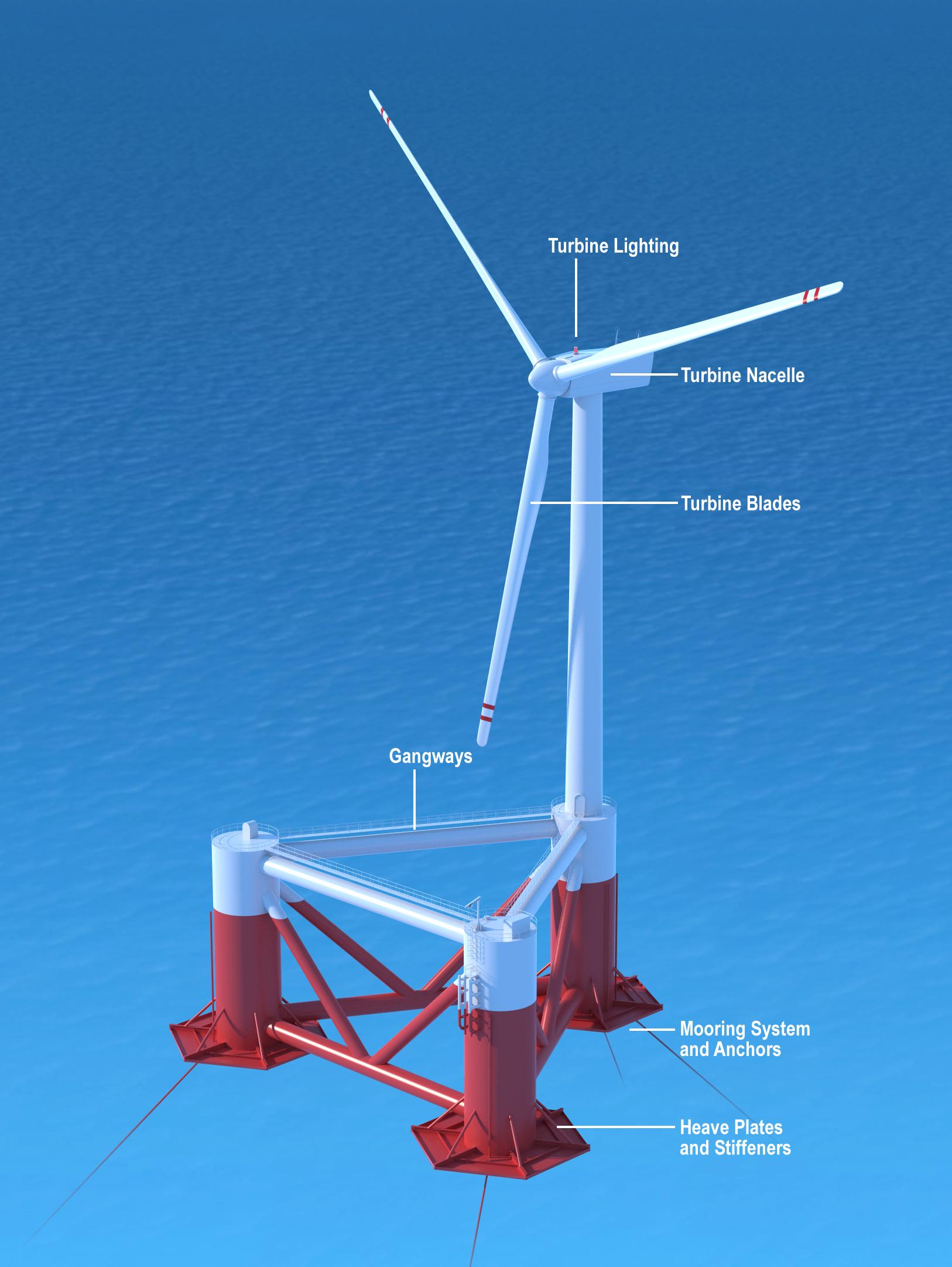 浮动式海上风力发电机组的设计图
